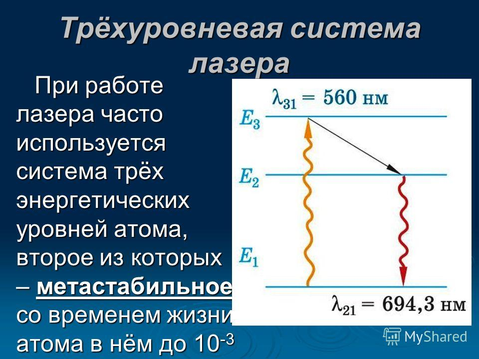 Трёхуровневая система лазера При работе лазера часто используется система трёх энергетических уровней атома, второе из которых – метастабильное со временем жизни атома в нём до 10 -3 с.