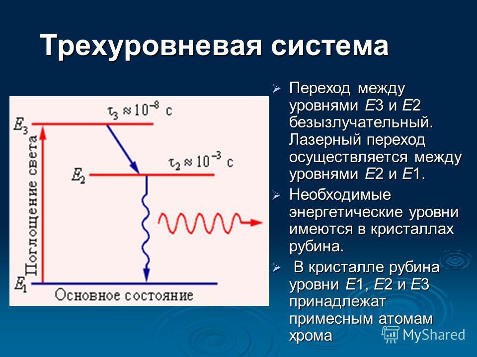 Трехуровневая система Переход между уровнями E3 и E2 безызлучательный. Лазерный переход осуществляется между уровнями E2 и E1. Переход между уровнями E3 и E2 безызлучательный. Лазерный переход осуществляется между уровнями E2 и E1. Необходимые энерге