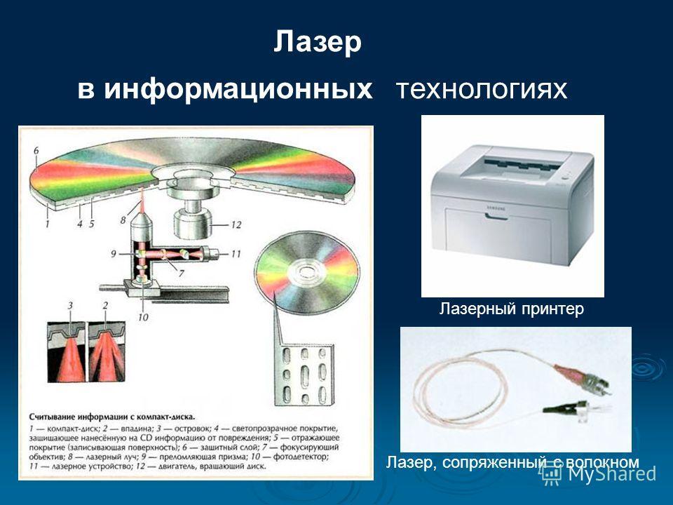 Лазер в информационных технологиях Лазерный принтер Лазер, сопряженный с волокном