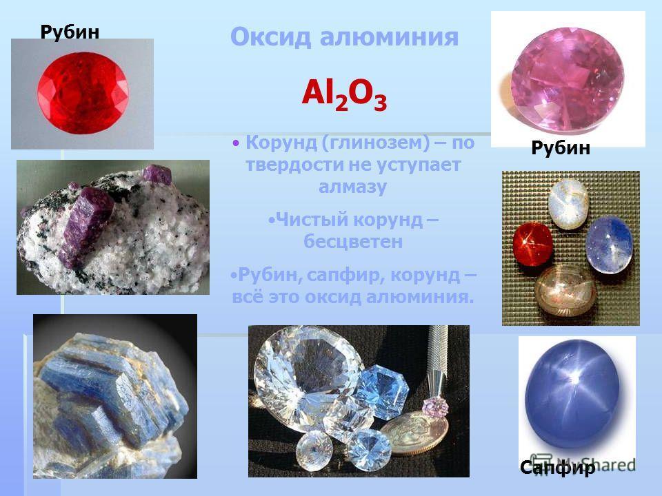Оксид алюминия Al 2 O 3 Рубин Сапфир Корунд (глинозем) – по твердости не уступает алмазу Чистый корунд – бесцветен Рубин, сапфир, корунд – всё это оксид алюминия.
