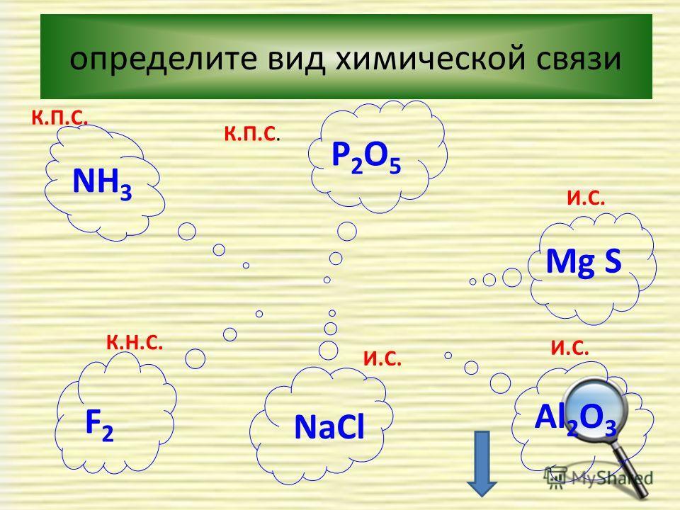 К.П.С. И.С. К.Н.С. И.С. NH 3 P2O5P2O5 Mg S Al 2 O 3 F2F2 NaCl определите вид химической связи