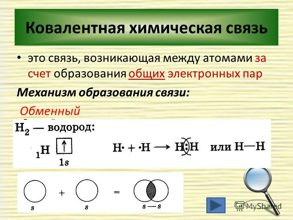Ковалентная химическая связь это связь, возникающая между атомами за счет образования общих электроных пар Механизм образования связи: Обменый