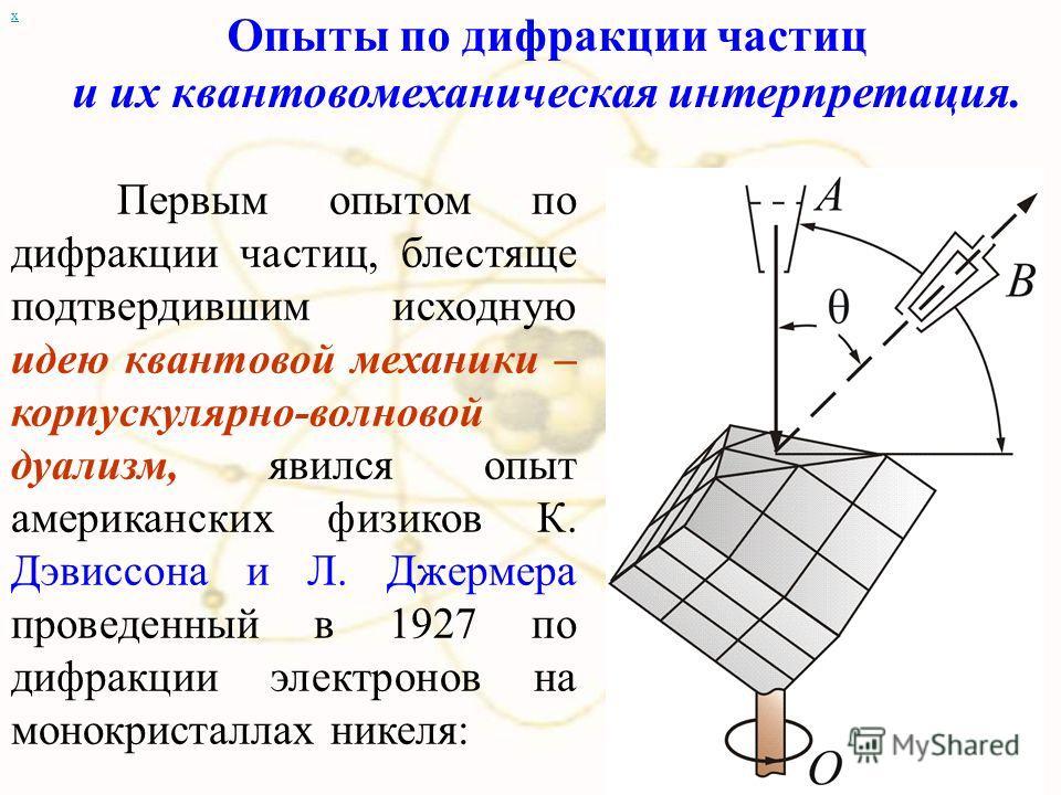х Первым опытом по дифракции частиц, блестяще подтвердившим исходную идею квантовой механики – корпускулярно-волновой дуализм, явился опыт американских физиков К. Дэвиссона и Л. Джермера проведенный в 1927 по дифракции электронов на монокристаллах ни
