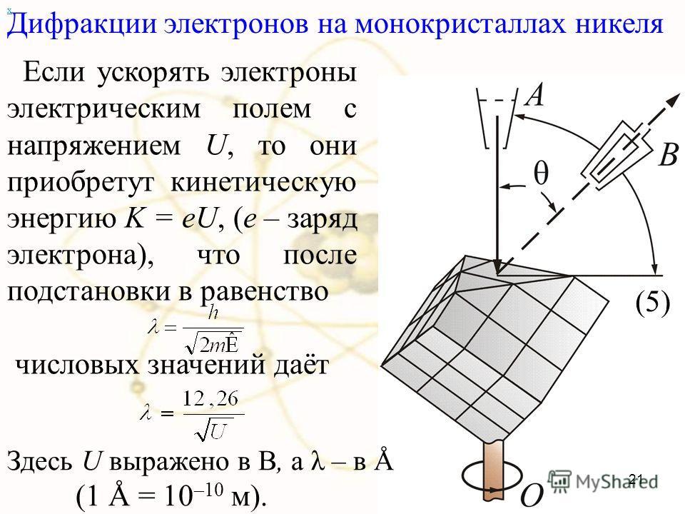 х Если ускорять электроны электрическим полем с напряжением U, то они приобретут кинетическую энергию K = eU, (е – заряд электрона), что после подстановки в равенство числовых значений даёт (5) 21 Дифракции электронов на монокристаллах никеля Здесь U