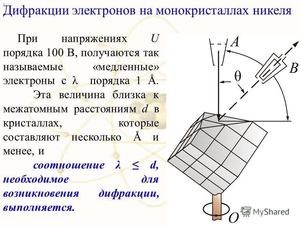 х При напряжениях U порядка 100 В, получаются так называемые «медленные» электроны с λ порядка 1 Å. Эта величина близка к межатомным расстояниям d в кристаллах, которые составляют несколько Å и менее, и соотношение λ d, необходимое для возникновения