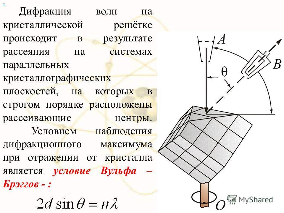 Дифракция волн на кристаллической решётке происходит в результате рассеяния на системах параллельных кристаллографических плоскостей, на которых в строгом порядке расположены рассеивающие центры. Условием наблюдения дифракционного максимума при отраж