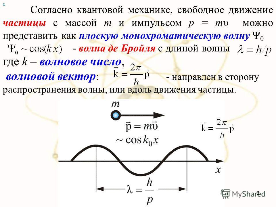х Согласно квантовой механике, свободное движение частицы с массой m и импульсом p = mυ можно представить как плоскую монохроматическую волну Ψ 0 - волна де Бройля с длиной волны 8 где k – волновое число, волновой вектор : - направлен в сторону распр