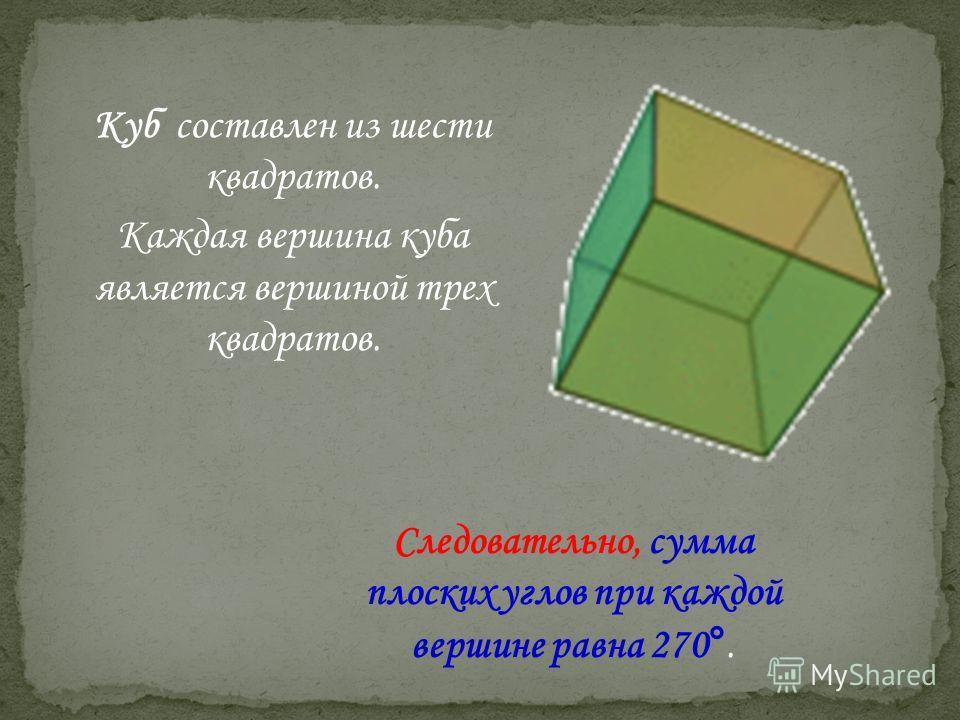 Куб составлен из шести квадратов. Каждая вершина куба является вершиной трех квадратов. Следовательно, сумма плоских углов при каждой вершине равна 270°.