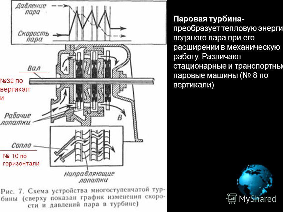 Двигатель внутреннего сгорания - широко используемый в машинах и мотоциклах двигатель, внутри которого горючее сгорает так, что выделяемые при этом газы могут производить движение. Бывает 2 видов: двухтактный и четырехтактный. 34 вертикаль 7 по верти