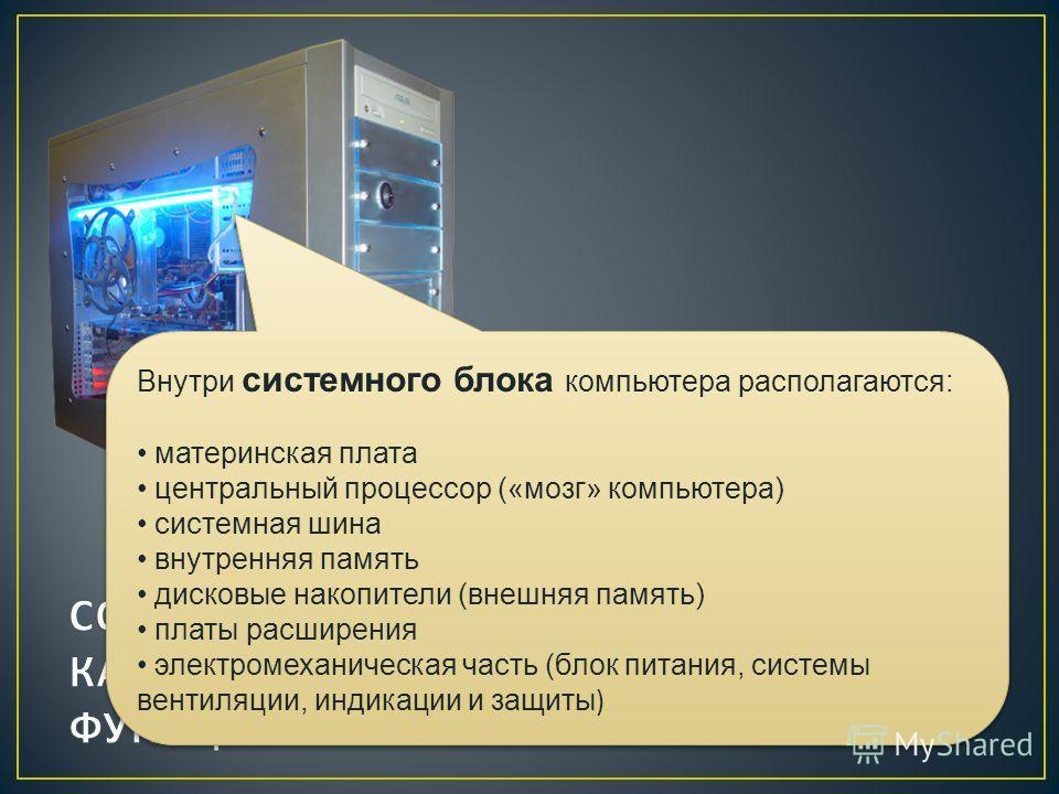 КОМПЬЮТЕР Внутри системного блока компьютера располагаются: материнская плата центральный процессор («мозг» компьютера) системная шина внутренняя память дисковые накопители (внешняя память) платы расширения электромеханическая часть (блок питания, си