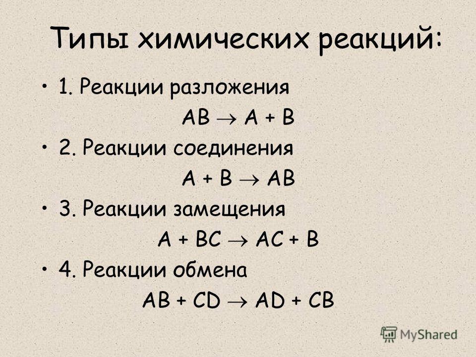 Типы химических реакций: 1. Реакции разложения АВ А + В 2. Реакции соединения А + В АВ 3. Реакции замещения А + ВС АС + В 4. Реакции обмена АВ + СD AD + CB