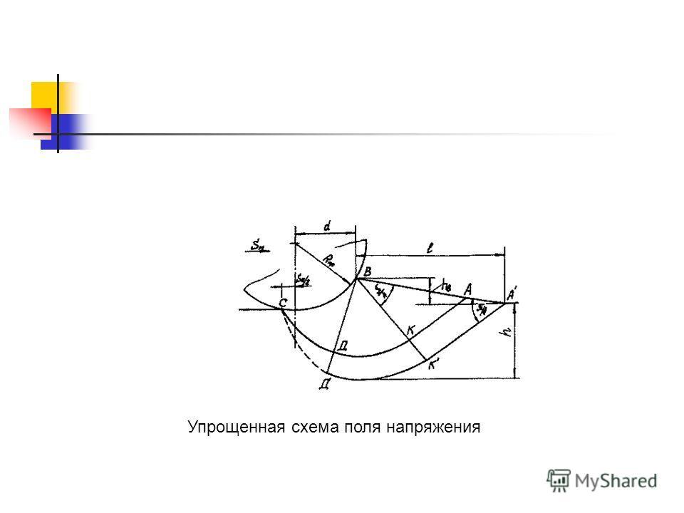 Упрощенная схема поля напряжения