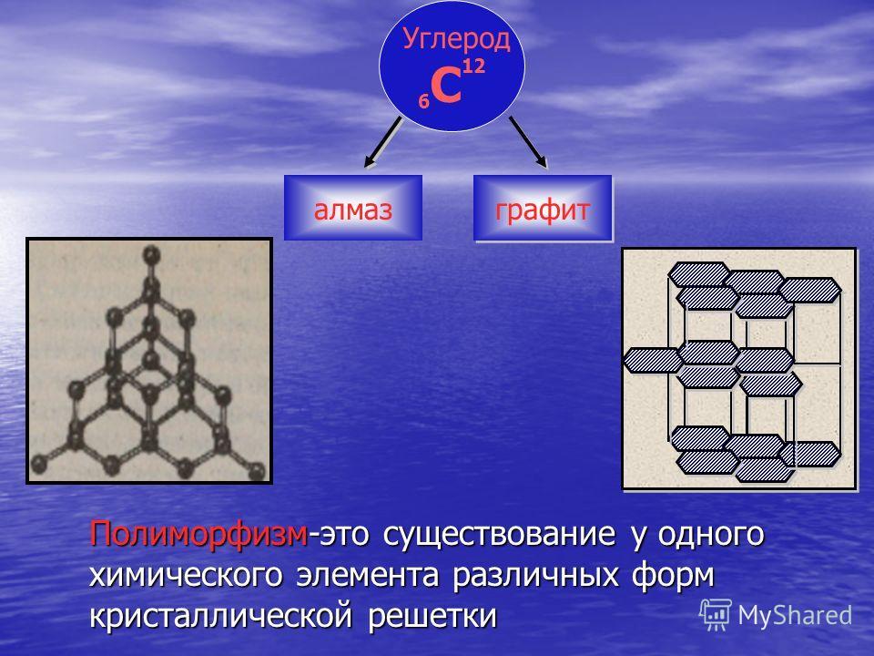 Углерод 6 C 12 алмаз графит Полиморфизм-это существование у одного химического элемента различных форм кристаллической решетки