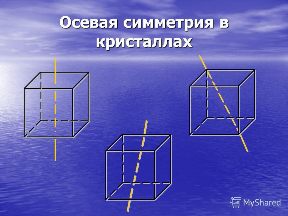Осевая симметрия в кристаллах