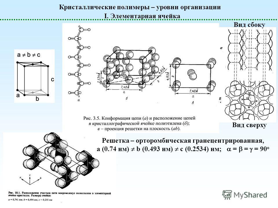 Кристаллические полимеры – уровни организации I. Элементарная ячейка Решетка – орторомбическая гранецентрированная, a (0.74 нм) b (0.493 нм) c (0.2534) нм; = = = 90 о Вид сбоку Вид сверху