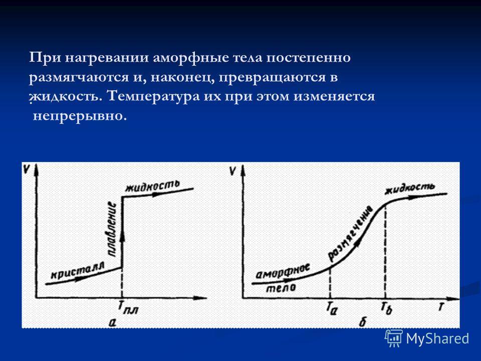 При нагревании аморфные тела постепенно размягчаются и, наконец, превращаются в жидкость. Температура их при этом изменяется непрерывно..