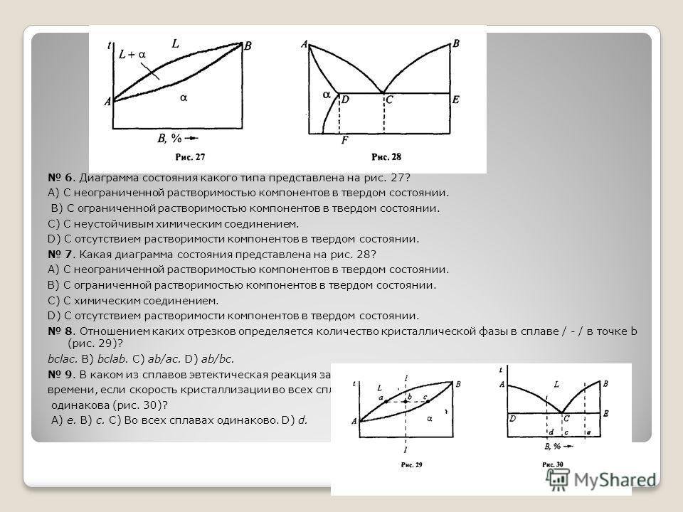 6. Диаграмма состояния какого типа представлена на рис. 27? А) С неограниченной растворимостью компонентов в твердом состоянии. В) С ограниченной растворимостью компонентов в твердом состоянии. С) С неустойчивым химическим соединением. D) С отсутств