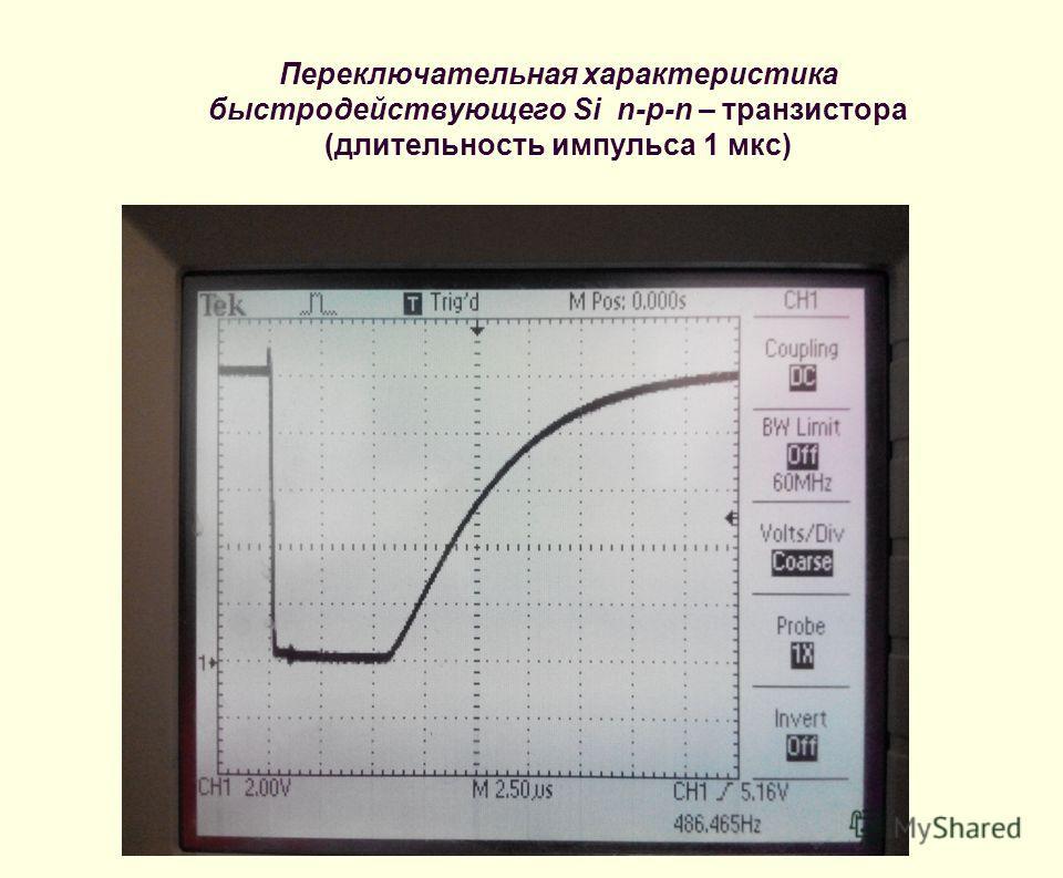 Переключательная характеристика быстродействующего Si n-p-n – транзистора (длительность импульса 1 мкс)