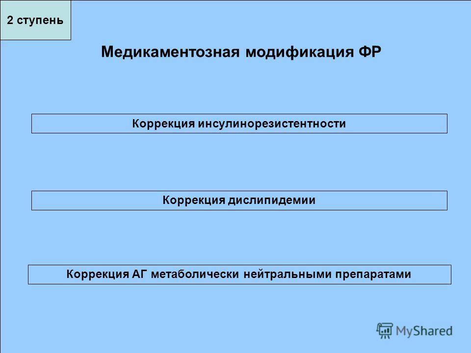 Медикаментозная модификация ФР Коррекция АГ метаболически нейтральными препаратами Коррекция дислипидемии Коррекция инсулинорезистентности 2 ступень