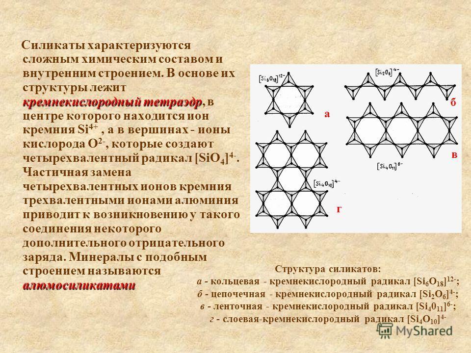 Структура силикатов: а - кольцевая - кремнекислородный радикал [Si 6 O 18 ] 12- ; б - цепочечная - кремнекислородный радикал [Si 2 O 6 ] 4- ; в - ленточная - кремнекислородный радикал [Si 4 0 11 ] 6- ; г - слоевая-кремнекислородный радикал [Si 4 O 10
