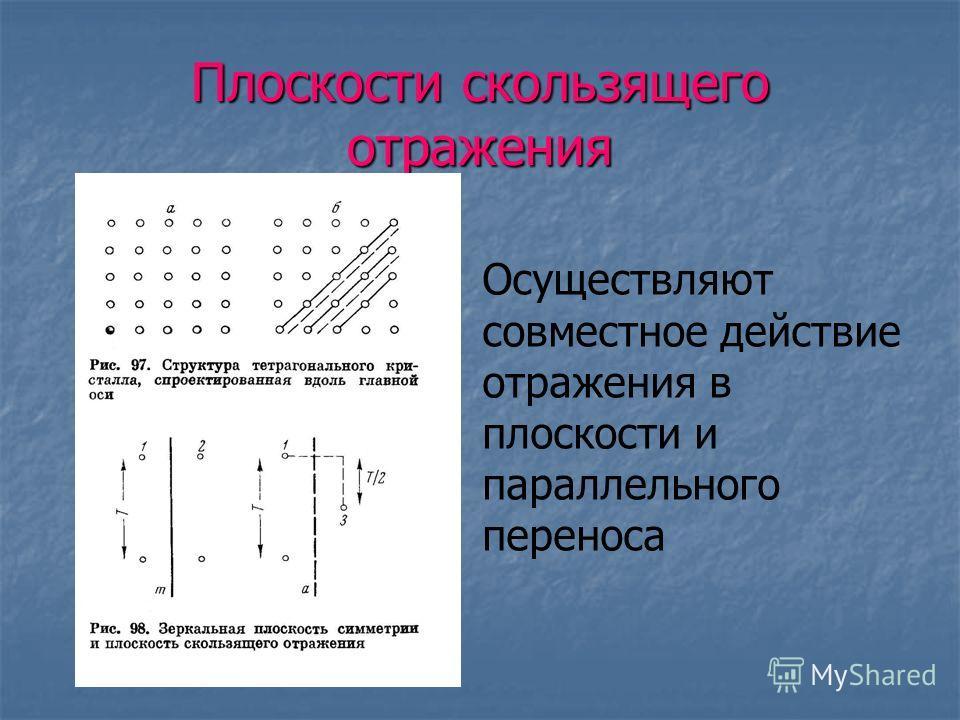 Плоскости скользящего отражения Осуществляют совместное действие отражения в плоскости и параллельного переноса