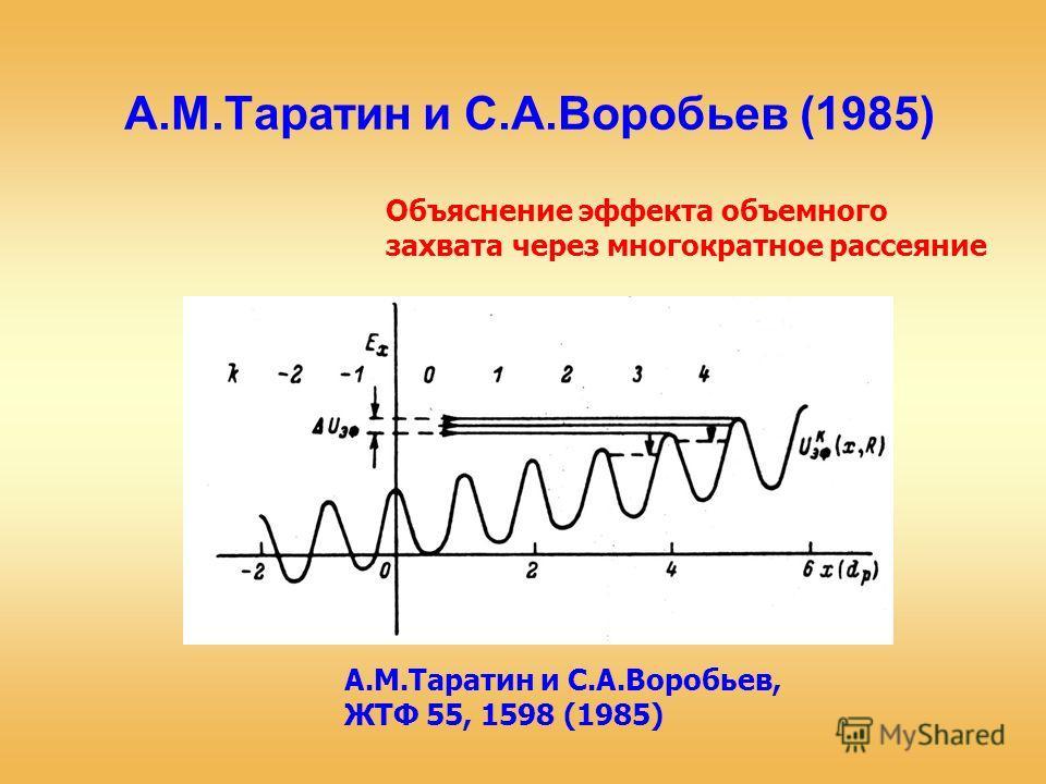 А.М.Таратин и С.А.Воробьев (1985) А.М.Таратин и С.А.Воробьев, ЖТФ 55, 1598 (1985) Объяснение эффекта объемного захвата через многократное рассеяние