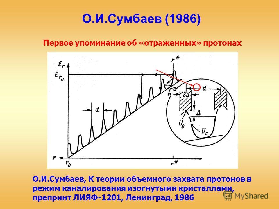 О.И.Сумбаев (1986) О.И.Сумбаев, К теории объемного захвата протонов в режим каналирования изогнутыми кристаллами, препринт ЛИЯФ-1201, Ленинград, 1986 Первое упоминание об «отраженных» протонах