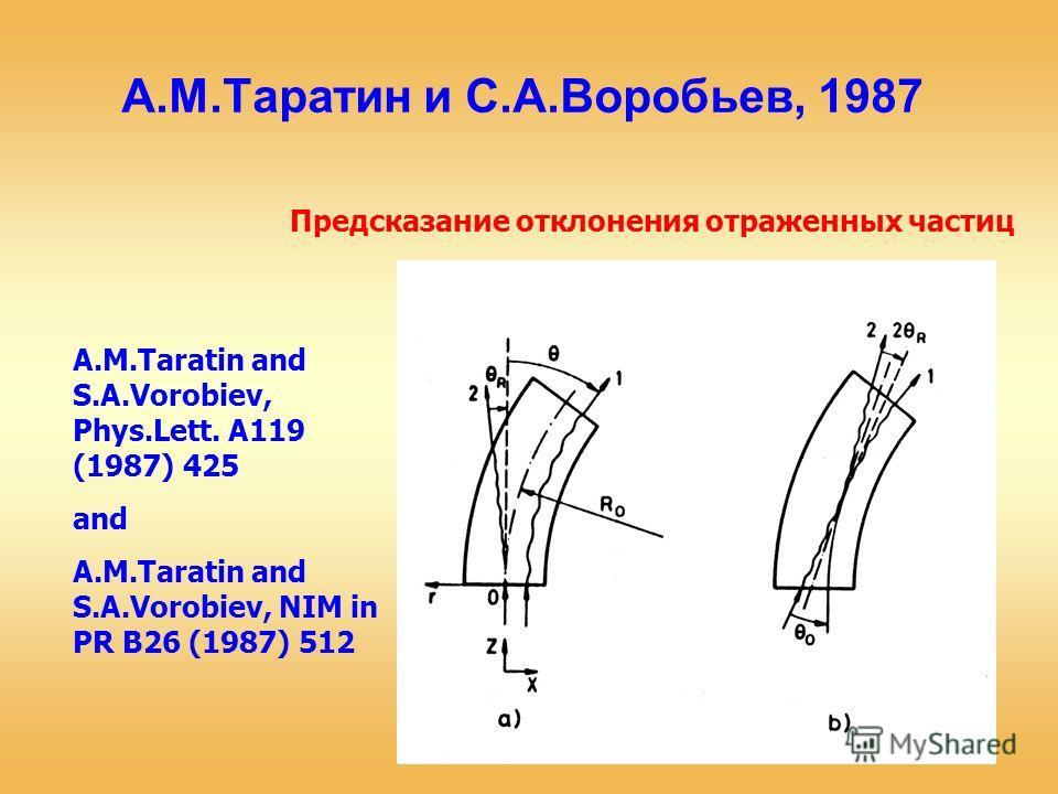 А.М.Таратин и С.А.Воробьев, 1987 A.M.Taratin and S.A.Vorobiev, Phys.Lett. A119 (1987) 425 and A.M.Taratin and S.A.Vorobiev, NIM in PR B26 (1987) 512 Предсказание отклонения отраженных частиц