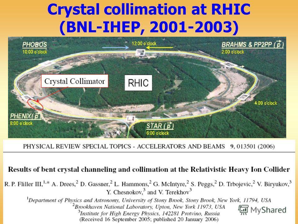 Crystal collimation at RHIC (BNL-IHEP, 2001-2003)