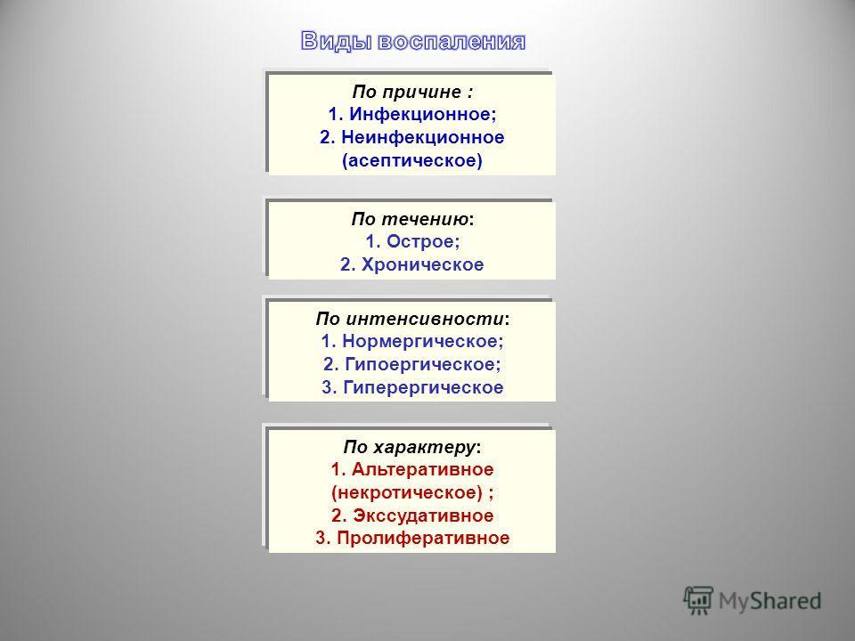 По причине : 1. Инфекционное; 2. Неинфекционное (асептическое) По течению: 1. Острое; 2. Хроническое По интенсивности: 1. Нормергическое; 2. Гипоергическое; 3. Гиперергическое По характеру: 1. Альтеративное (некротическое) ; 2. Экссудативное 3. Проли