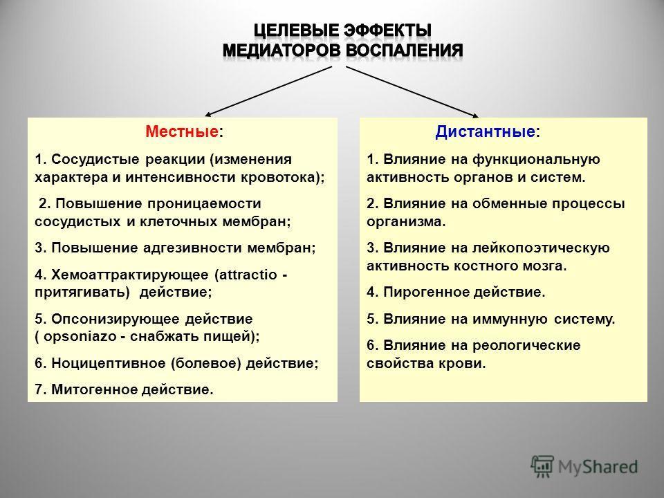 Местные: 1. Сосудистые реакции (изменения характера и интенсивности кровотока); 2. Повышение проницаемости сосудистых и клеточных мембран; 3. Повышение адгезивности мембран; 4. Хемоаттрактирующее (attractio - притягивать) действие; 5. Опсонизирующее