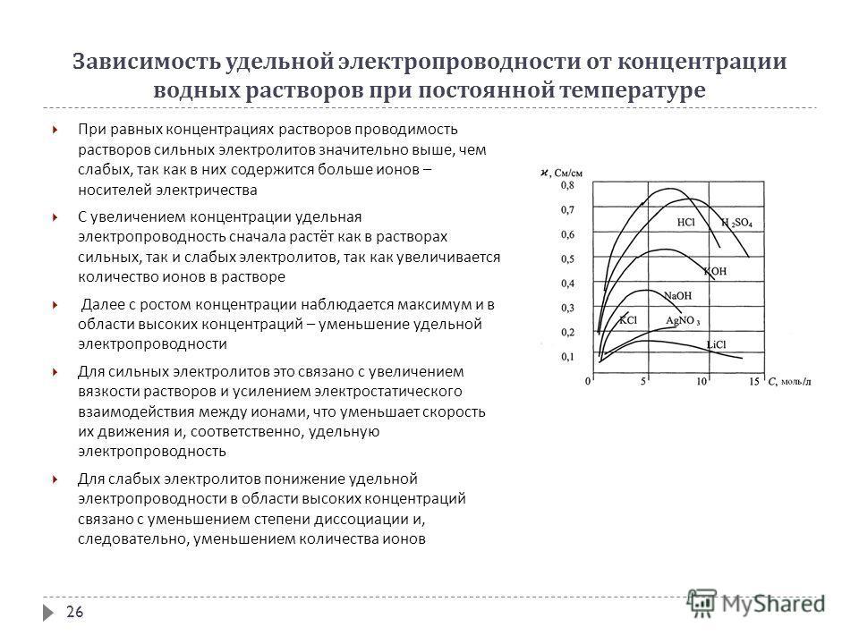 Зависимость удельной электропроводности от концентрации водных растворов при постоянной температуре При равных концентрациях растворов проводимость растворов сильных электролитов значительно выше, чем слабых, так как в них содержится больше ионов – н