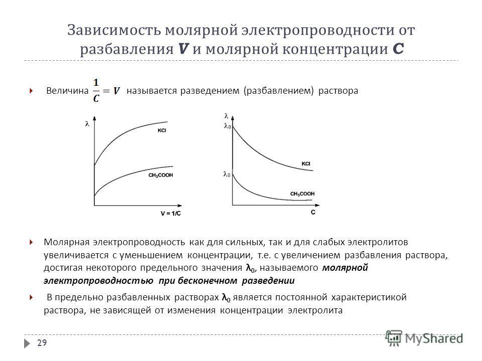 Зависимость молярной электропроводности от разбавления V и молярной концентрации C Величина называется разведением ( разбавлением ) раствора Молярная электропроводность как для сильных, так и для слабых электролитов увеличивается с уменьшением концен