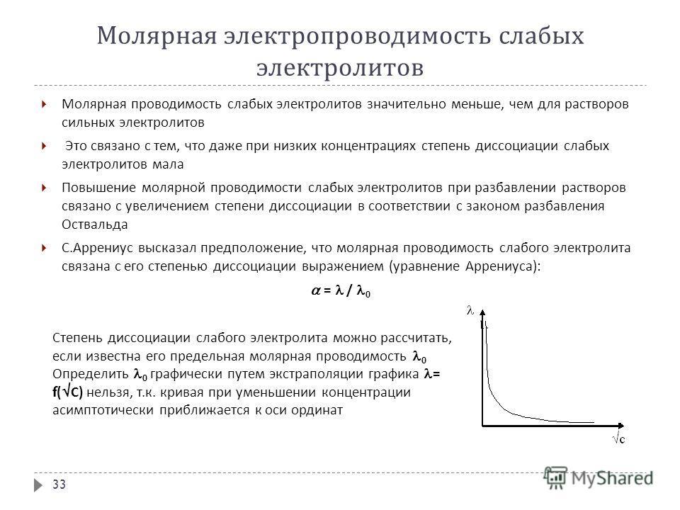 Молярная электропроводимость слабых электролитов Молярная проводимость слабых электролитов значительно меньше, чем для растворов сильных электролитов Это связано с тем, что даже при низких концентрациях степень диссоциации слабых электролитов мала По