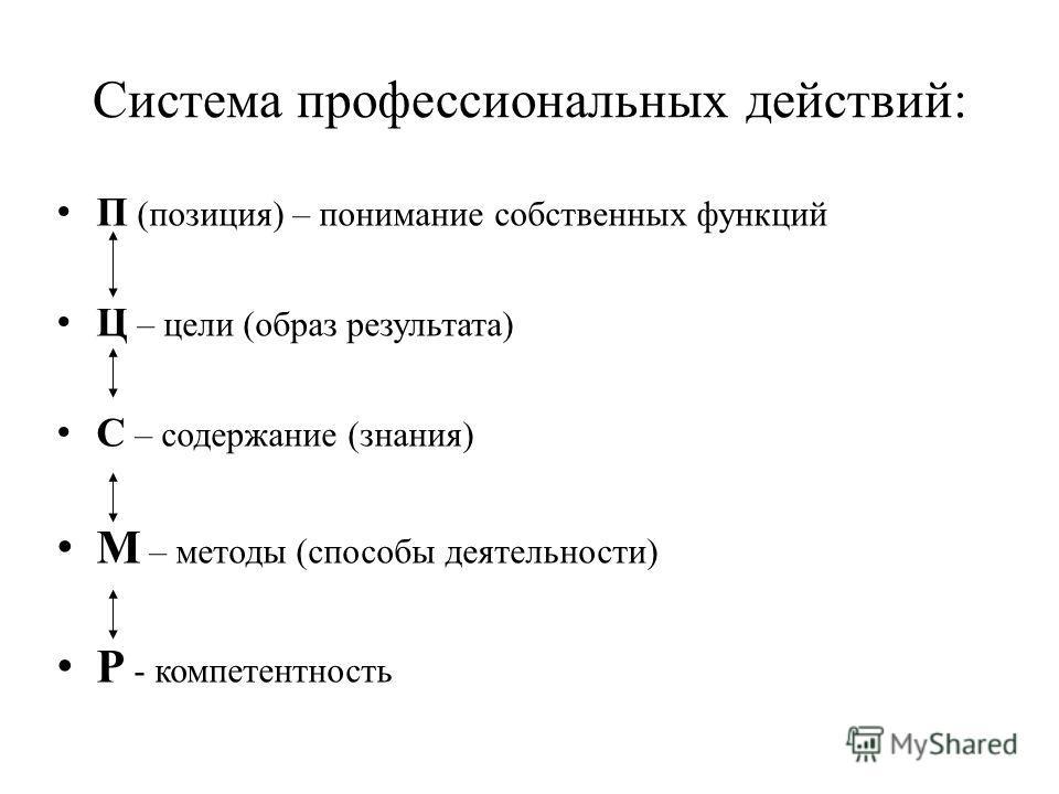 Система профессиональных действий: П (позиция) – понимание собственных функций Ц – цели (образ результата) С – содержание (знания) М – методы (способы деятельности) Р - компетентность