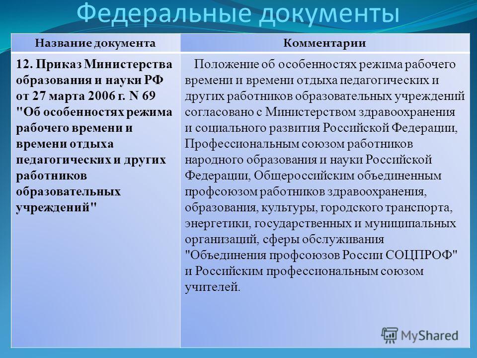 Федеральные документы Название документа Комментарии 12. Приказ Министерства образования и науки РФ от 27 марта 2006 г. N 69