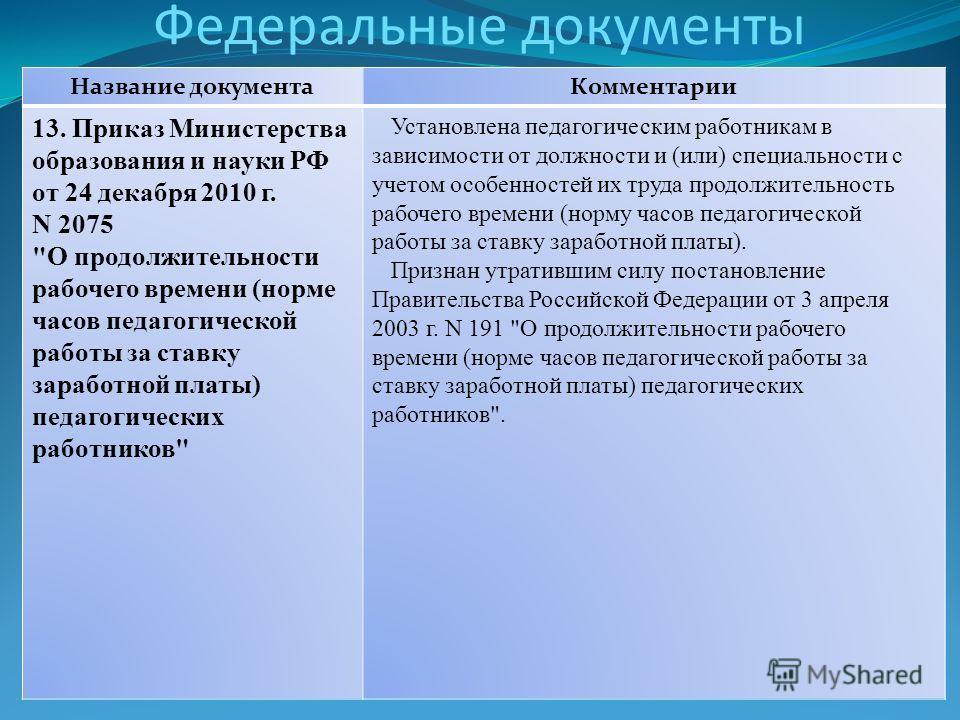 Федеральные документы Название документа Комментарии 13. Приказ Министерства образования и науки РФ от 24 декабря 2010 г. N 2075