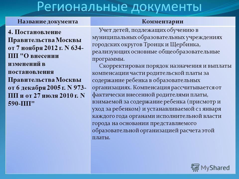 Региональные документы Название документа Комментарии 4. Постановление Правительства Москвы от 7 ноября 2012 г. N 634- ПП