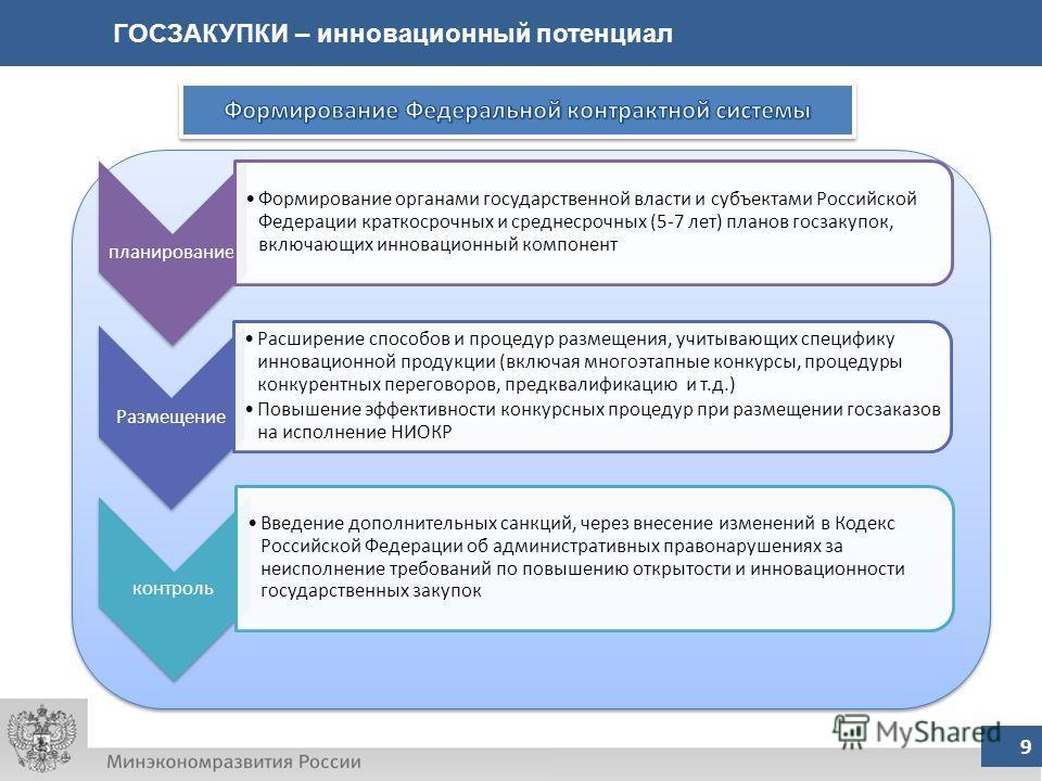 ГОСЗАКУПКИ – инновационный потенциал 9 планирование Формирование органами государственной власти и субъектами Российской Федерации краткосрочных и среднесрочных (5-7 лет) планов госзакупок, включающих инновационный компонент Размещение Расширение спо