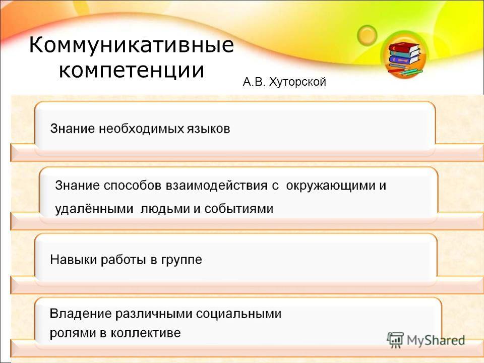 Коммуникативные компетенции А.В. Хуторской