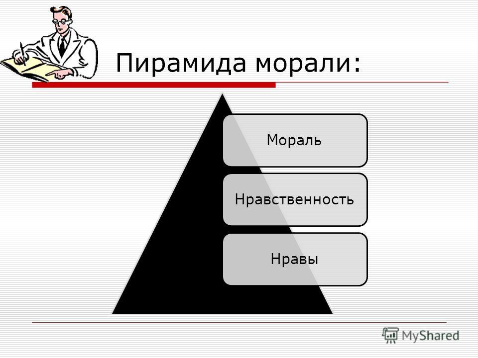 Пирамида морали: Мораль НравственностьНравы