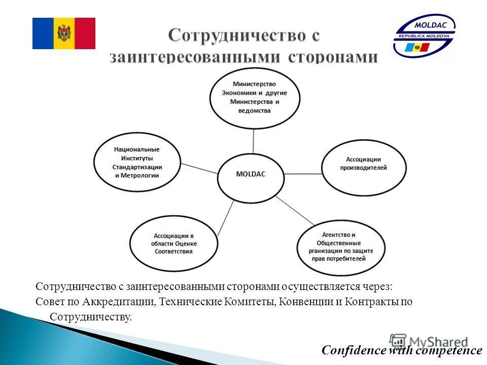 Сотрудничество с заинтересованными сторонами осуществляется через: Совет по Аккредитации, Технические Комитеты, Конвенции и Контракты по Сотрудничеству. Confidence with competence