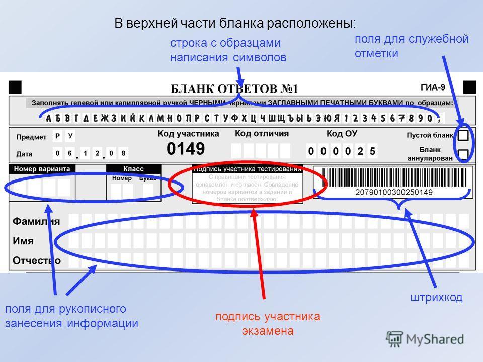 В верхней части бланка расположены: поля для служебной отметки строка с образцами написания символов поля для рукописного занесения информации штрихкод подпись участника экзамена