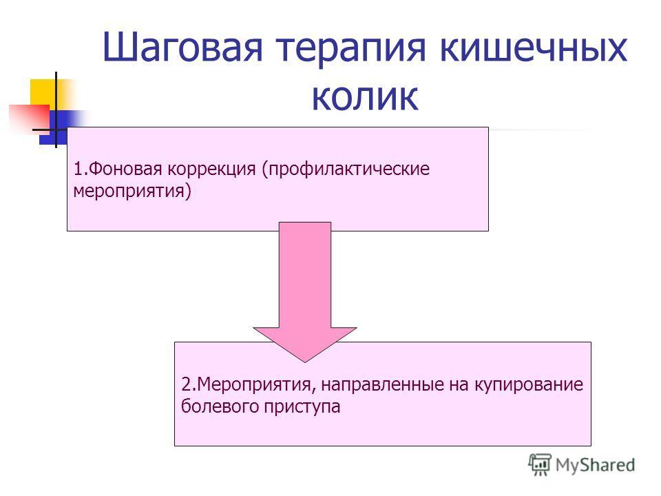 Шаговая терапия кишечных колик Этапы шаговой терапии: 1. Фоновая коррекция (профилактические мероприятия) 2.Мероприятия, направленные на купирование болевого приступа