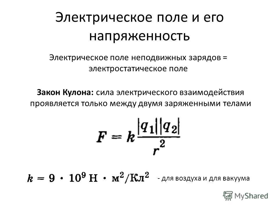Электрическое поле и его напряженность Электрическое поле неподвижных зарядов = электростатическое поле Закон Кулона: сила электрического взаимодействия проявляется только между двумя заряженными телами - для воздуха и для вакуума