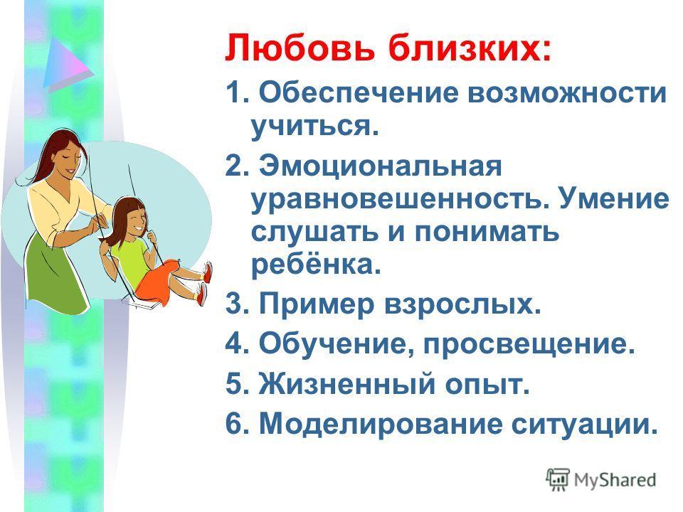 Любовь близких: 1. Обеспечение возможности учиться. 2. Эмоциональная уравновешенность. Умение слушать и понимать ребёнка. 3. Пример взрослых. 4. Обучение, просвещение. 5. Жизненный опыт. 6. Моделирование ситуации.