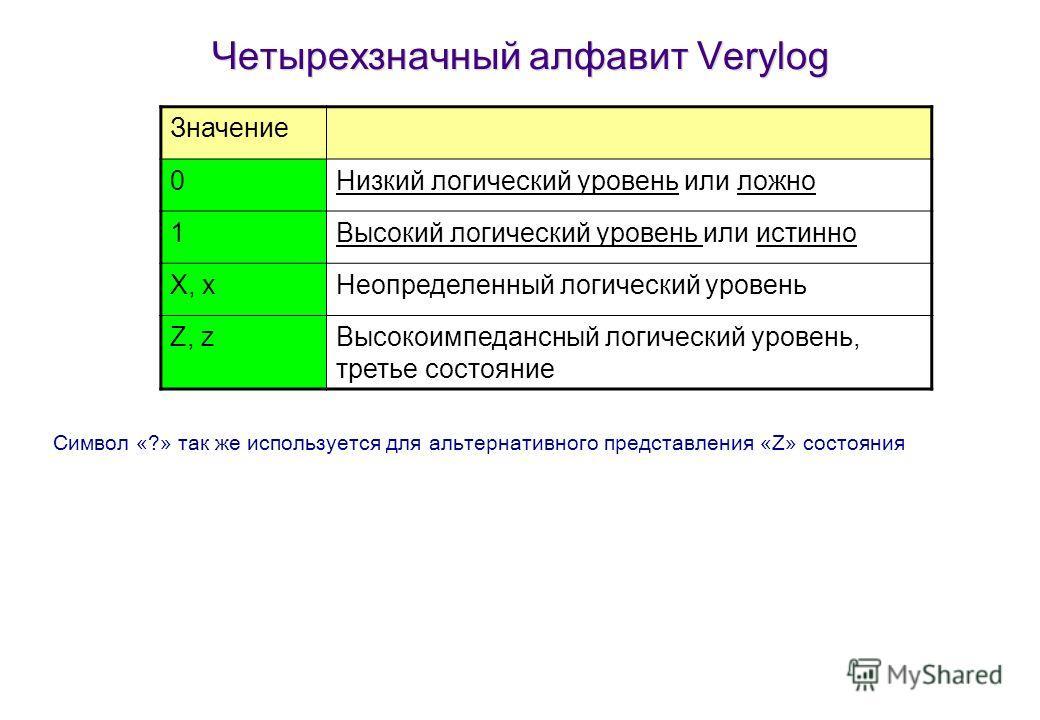 Четырехзначный алфавит Verylog Значение 0Низкий логический уровень или ложно 1Высокий логический уровень или истинно X, x Неопределенный логический уровень Z, z Высокоимпедансный логический уровень, третье состояние Символ «?» так же используется для