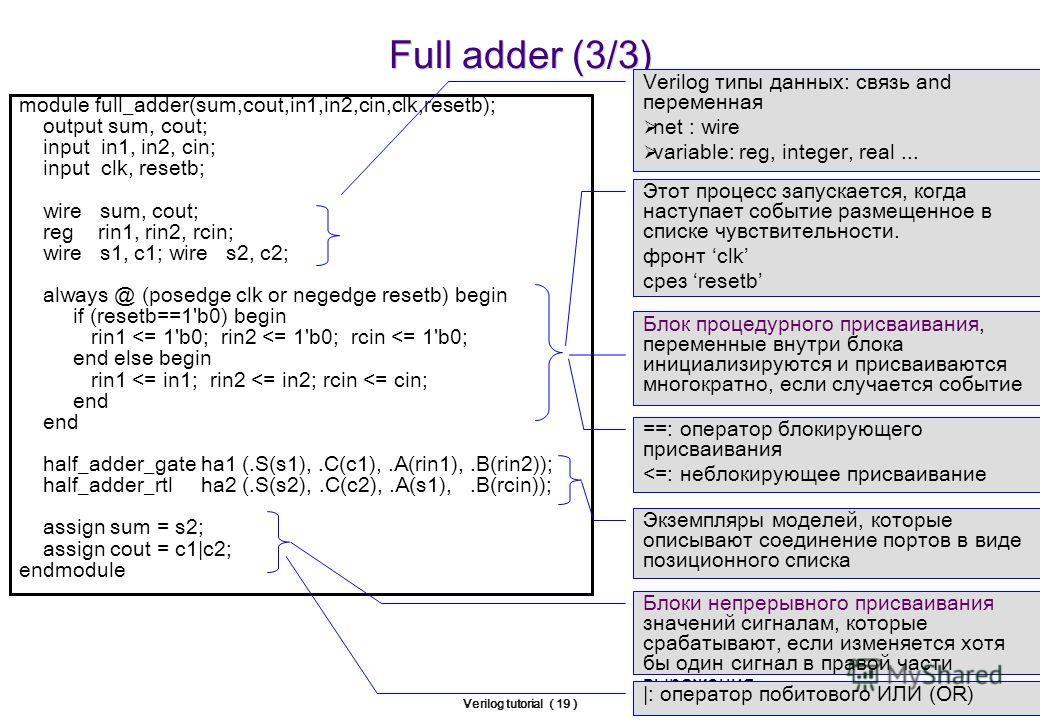 Verilog tutorial ( 19 ) Full adder (3/3) module full_adder(sum,cout,in1,in2,cin,clk,resetb); output sum, cout; input in1, in2, cin; input clk, resetb; wire sum, cout; reg rin1, rin2, rcin; wire s1, c1; wire s2, c2; always @ (posedge clk or negedge re
