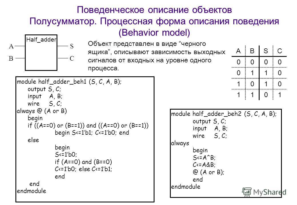 Поведенческое описание объектов Полусумматор. Процессная форма описания поведения (Behavior model) module half_adder_beh1 (S, C, A, B); output S, C; input A, B; wire S, C; always @ (A or B) begin if ((A==0) or (B==1)) and ((A==0) or (B==1)) begin S