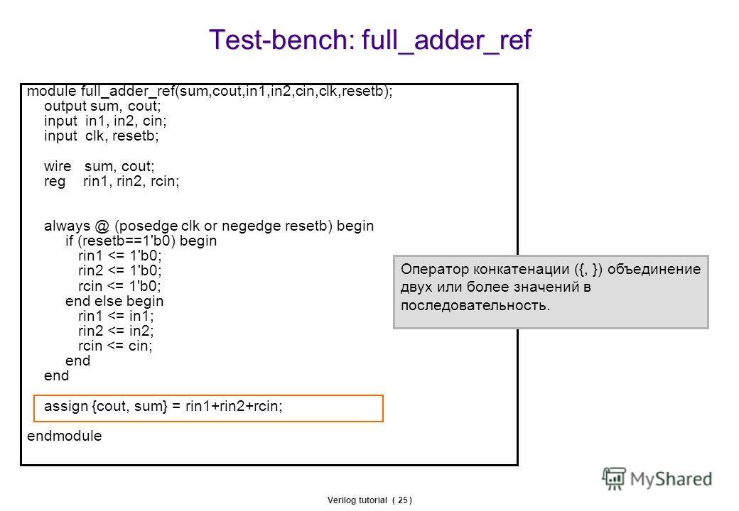 Verilog tutorial ( 25 ) Test-bench: full_adder_ref module full_adder_ref(sum,cout,in1,in2,cin,clk,resetb); output sum, cout; input in1, in2, cin; input clk, resetb; wire sum, cout; reg rin1, rin2, rcin; always @ (posedge clk or negedge resetb) begin